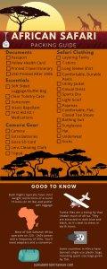 African Safari Packing List Printable Checklist