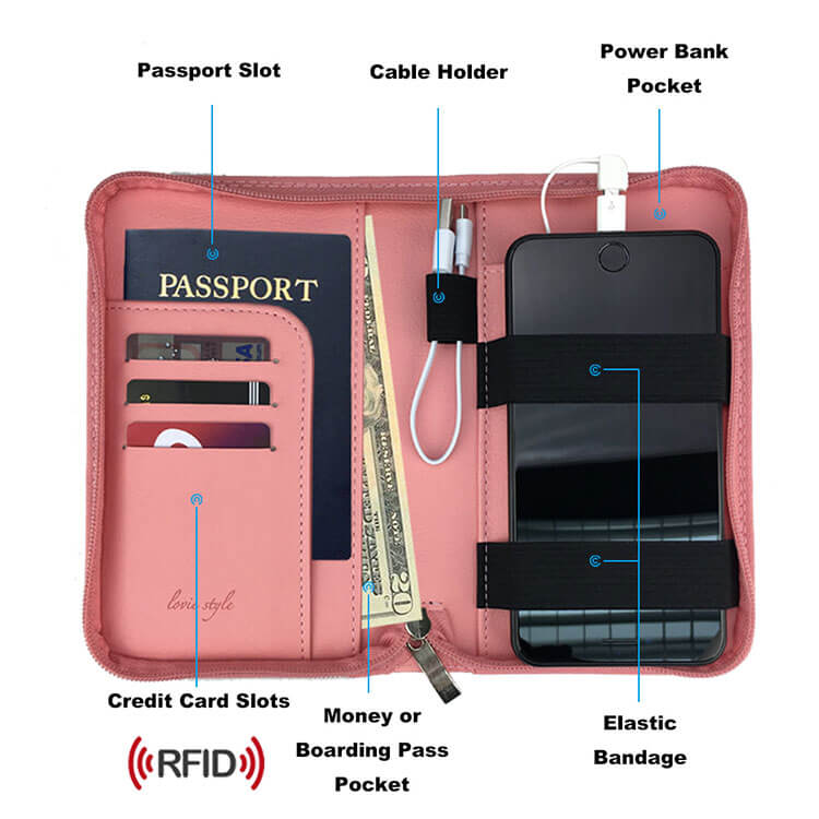 Lovie Style interior showing credit card slots, passport slot, cash slot, cable holder, power bank pocket, and elastic bandage