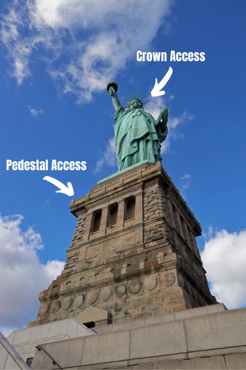 The Statue of Liberty and pedestal close up as seen from the base with arrows on the photo noting where pedestal access and crown access are